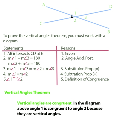 Vertical Theorem and a Proof of the Vertical Angle Theorm