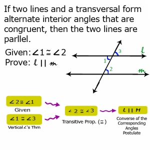 3.2 Proving Lines Parallel Paragraph Proof
