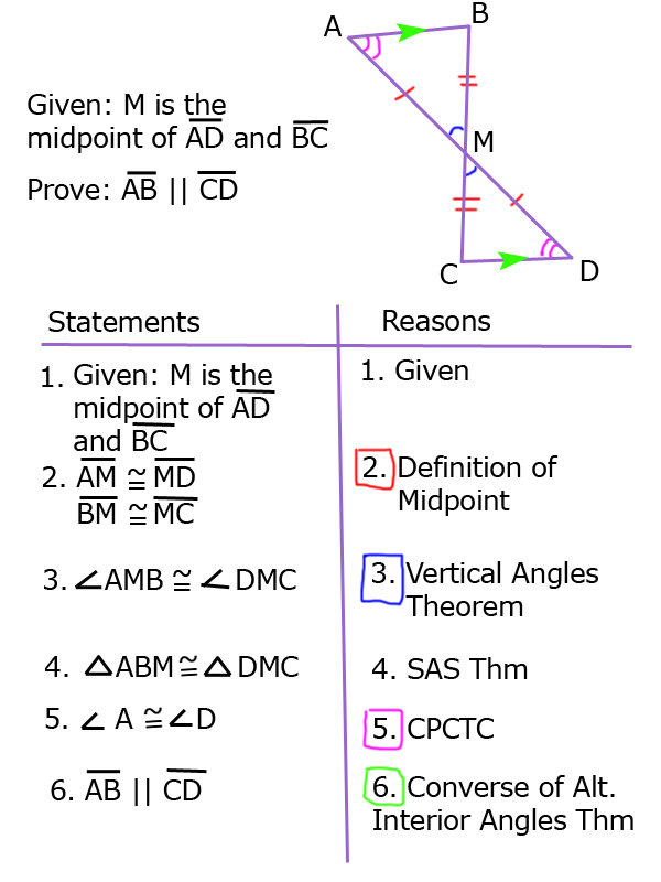 converse of alternate interior angles theorem Algebra and Geometry