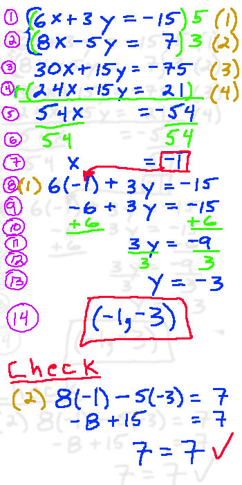 Solving a System of Equations with an Equivalent System