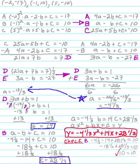 Find the Quadratic Function That Models 3 Ordered Pairs